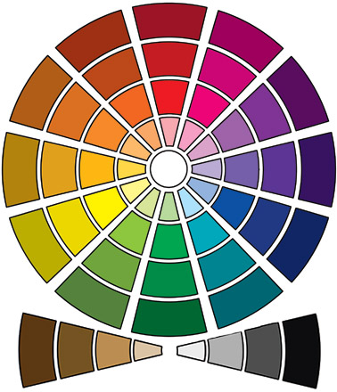 Is Opposite Of Red Green Helps Balance Out Quite Well You Can Also Use The Colors On Either Side Blue And Yellow Any