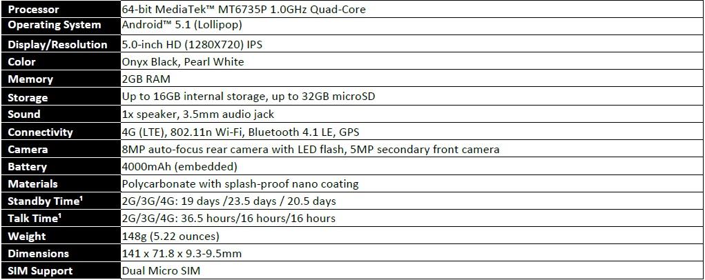 Lenovo VIBE P1m Specifications