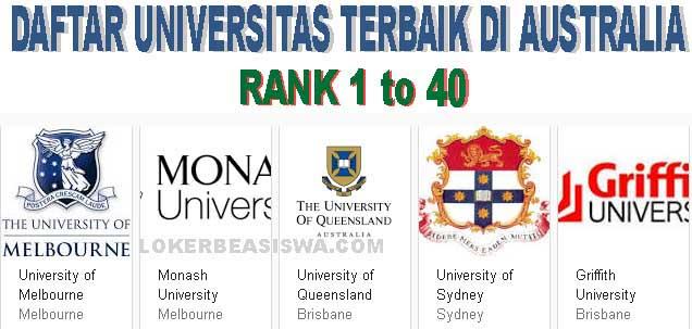 Daftar Universitas Terbaik di Aurstralia