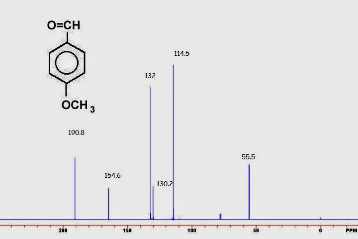 pAnisaldehyde  SigmaAldrich