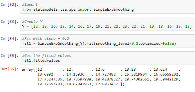 Data Science: Exponential Smoothing Techniques