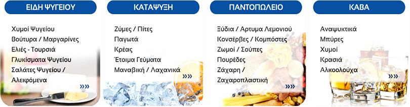 Online Supermarket Kritikos-Easy - 2