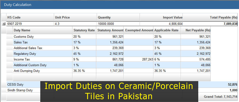 import-Duty-taxes-Valuation-Ruling-on-Ceramic-and-Porcelain-Tiles