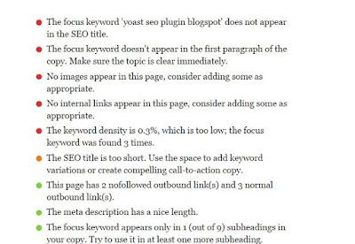 yoast keyword checklist