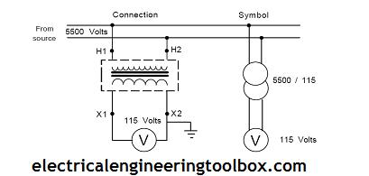 showing post media for symbol for potential transformer instrument transformers basic operating png 409x195 symbol for potential transformer