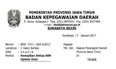 Surat Edaran Kepala BKD Jatimprov Terkait Kewajiban Update data P3D ASN