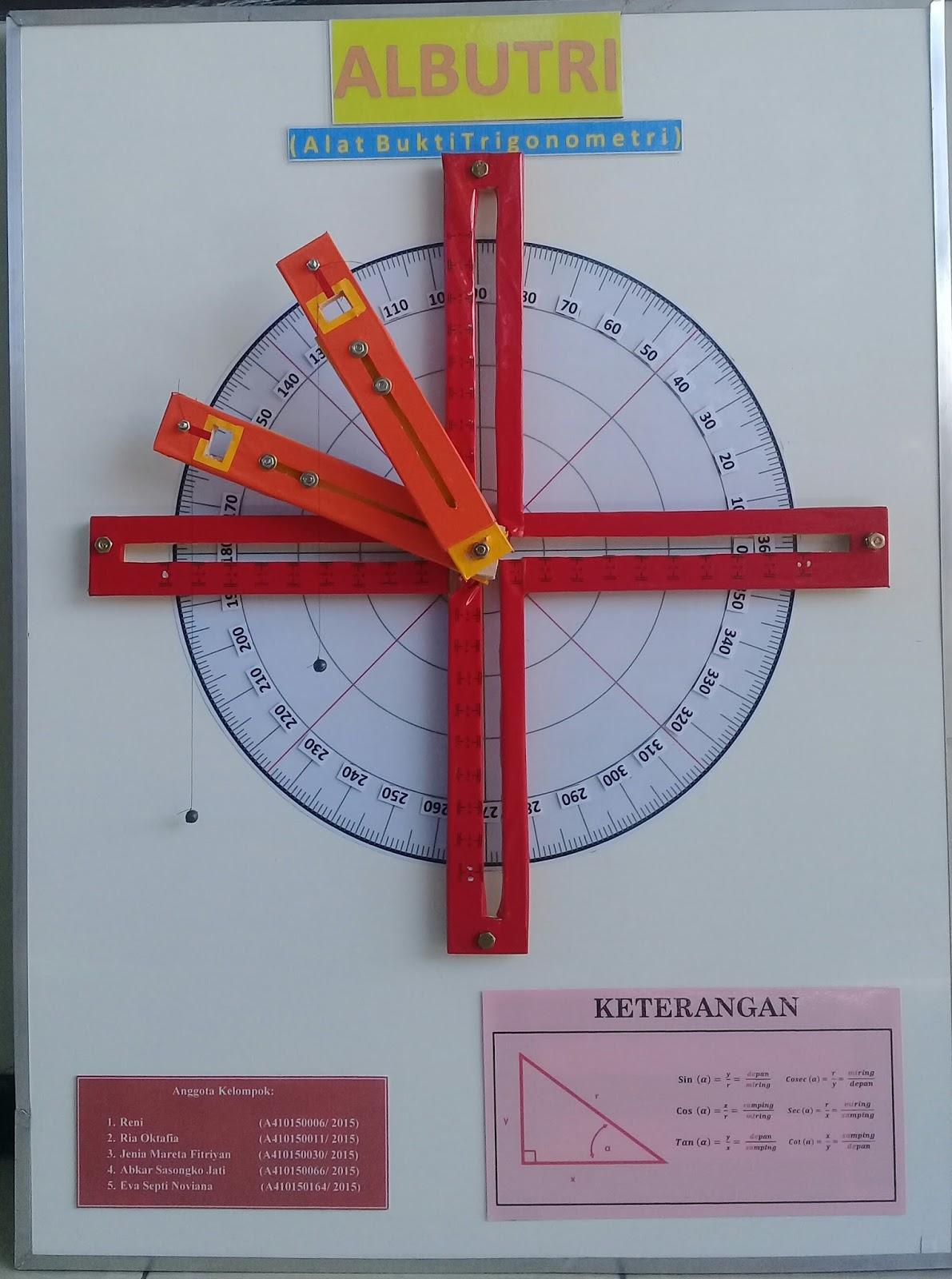 Trigonometri Alat Peraga Matematika Sma