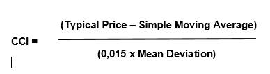Tìm hiểu phân tích kỹ thuật với chỉ số dao động Commodity Channel Index (CCI)