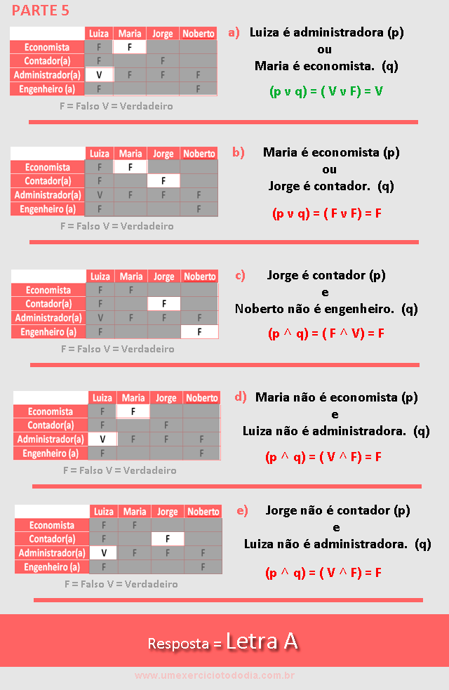Resolução das proposições a partir do diagrama lógico parte 5 exercício 2
