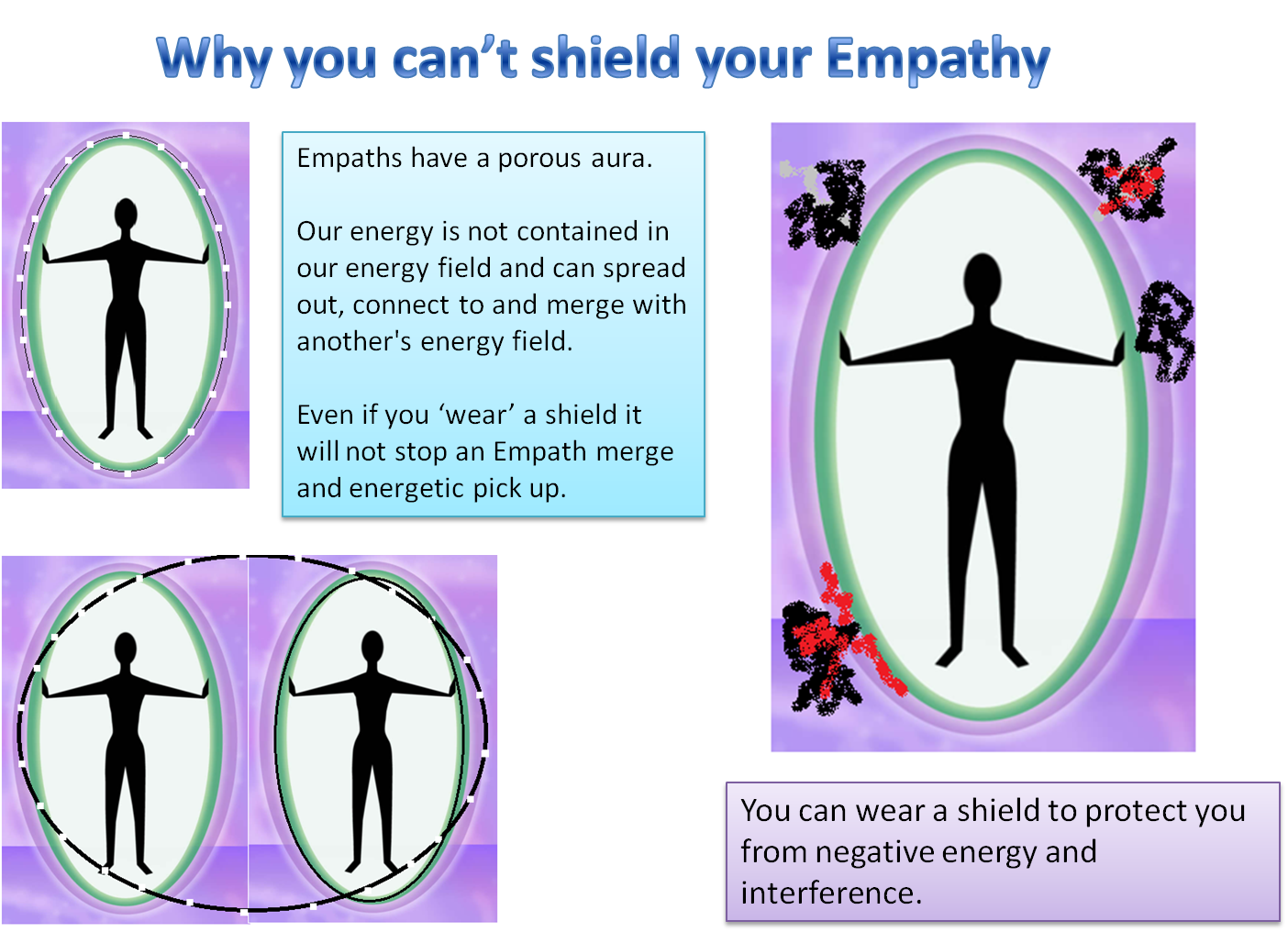 Empath cleansing: 2015