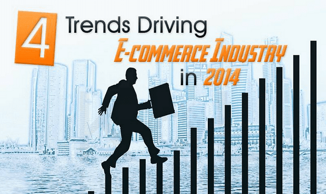 Image: 4 Trends Driving Ecommerce Industry in 2014