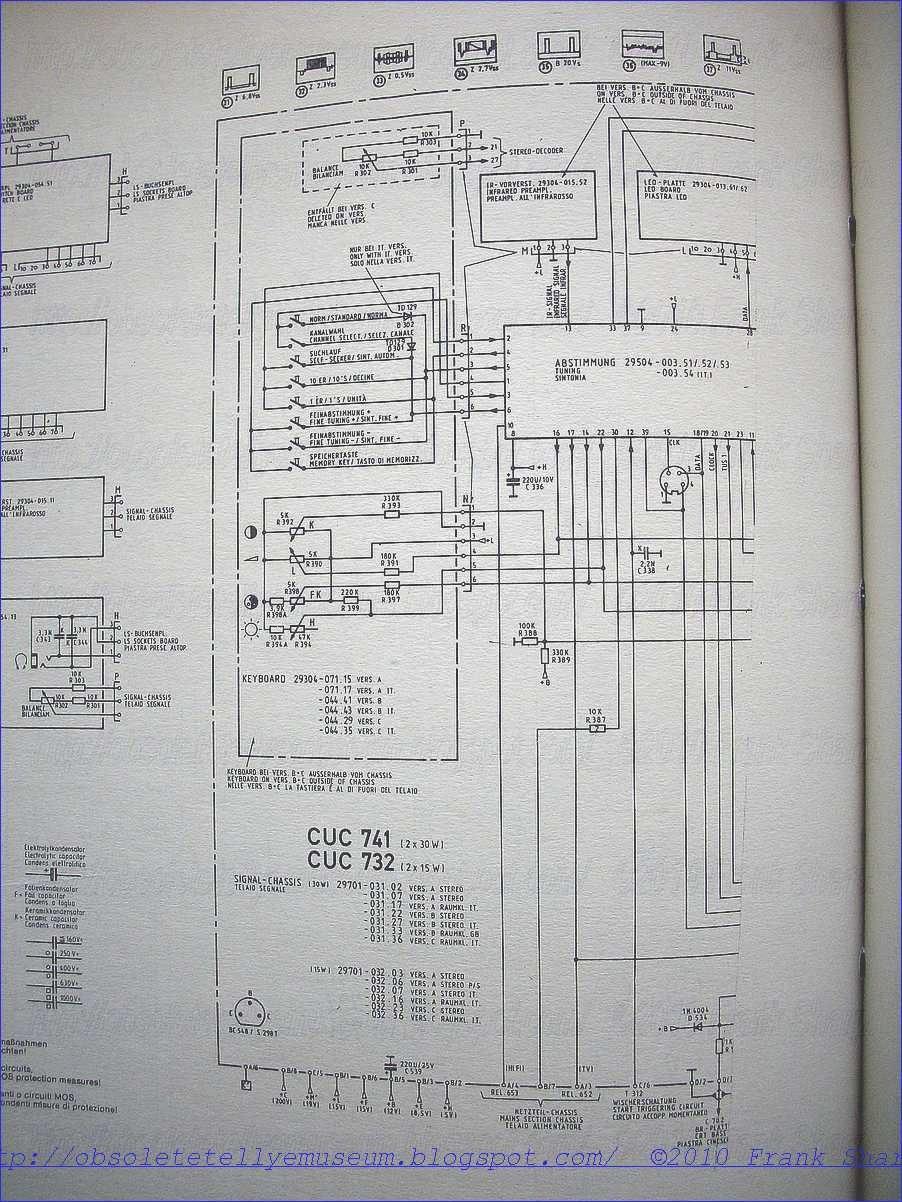 Obsolete Technology Tellye !: GRUNDIG SUPER COLOR STEREO 56-165/99 ...