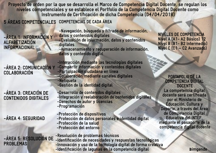 Sobre Educación. Teaching and Learning Collaboration: June 2018