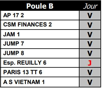 table de 6 rencontres