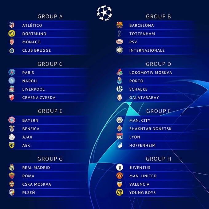 2018/19 UEFA Champions League Group Stage draw revealed