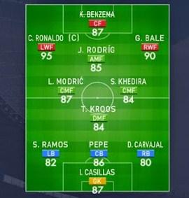 Cara Membuat Formasi Tim Real Madrid PES 2016 Tak Terkalahkan Serangan Jitu