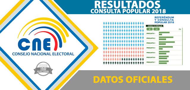 resultados oficiales consulta popular 2018