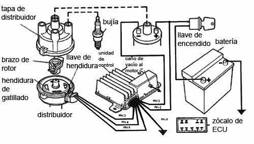 2002 mitsubishi mirage Diagrama del motor