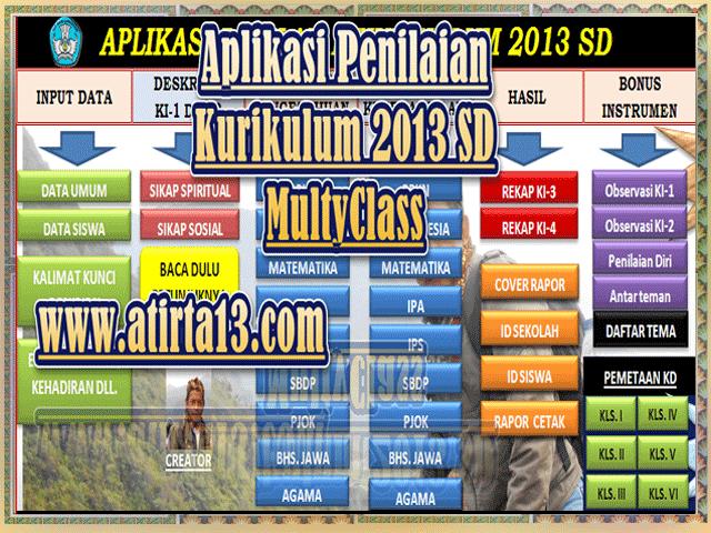 Aplikasi Penilaian Kurikulum 2013 SD Multyclass