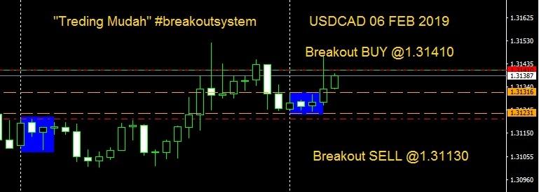 Tips Strategi Trading Sederhana - Artikel Forex