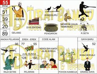 Tiraibambu Situs togel online