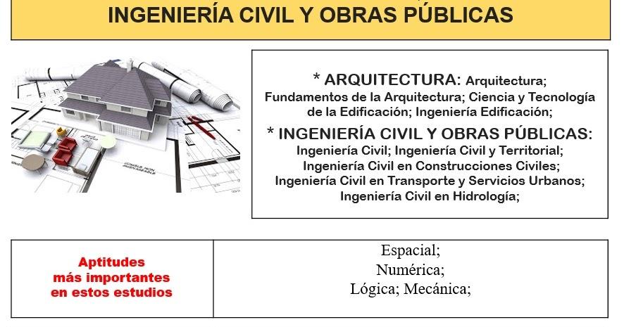 Orientapas ia03 arquitectura edificaci n y obras for Grado superior arquitectura