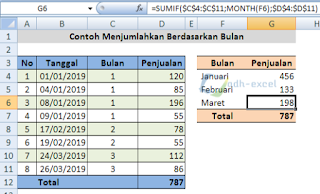 sum with month criteria on excel