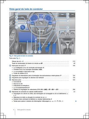 Manual do proprietário VW Jetta