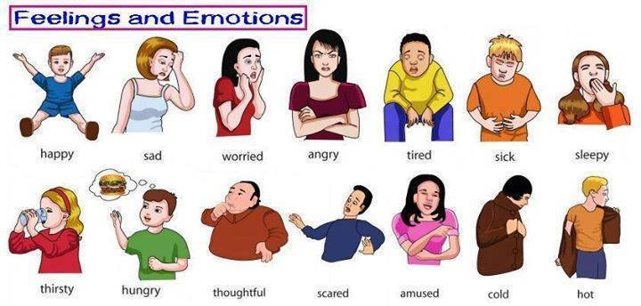 handling emotions and expressing feelings in The emotions and feelings page has nine buttons with different emotions and feelings from the story that say the word when pushed children with autism spectrum disorders often have difficulty recognizing or identifying emotions and feelings.
