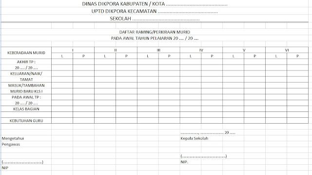 Format Buku  Raming (Perkiraan Siswa) Pada Awal Tahun Pelajaran