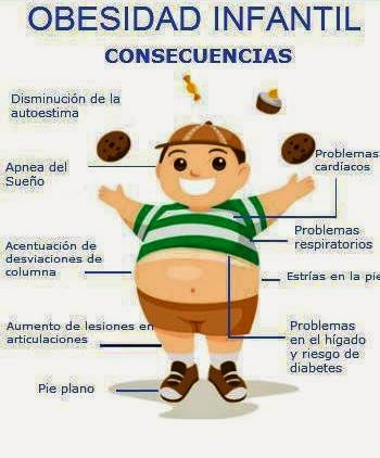 diabetes infantil obesidad causas