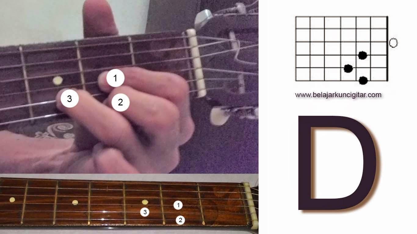 gambar kunci gitar D