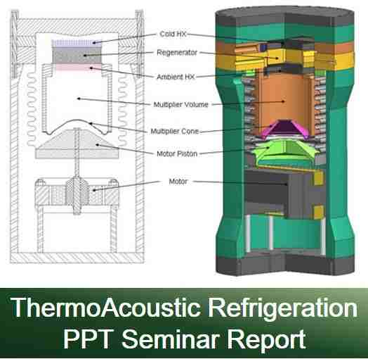 thermoacoustic refrigeration ppt full seminar report