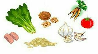 sağlıklı beslenme-healthy eating