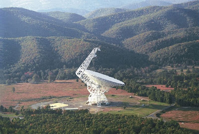 Telescópio Green Bank, Ufologia, Contato Extraterrestre, Astronomia