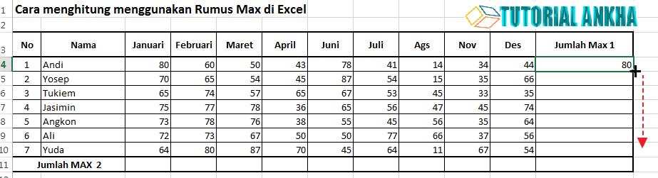 Cara menggunakan Rumus Max di Excel beserta Contohnya