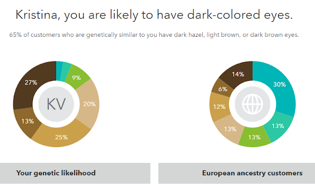Eye Color Genetic Results - My 23&Me Ancestry Results