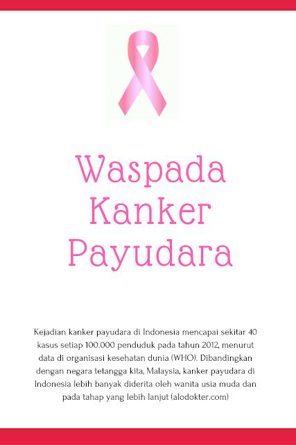 waspada kanker payudara