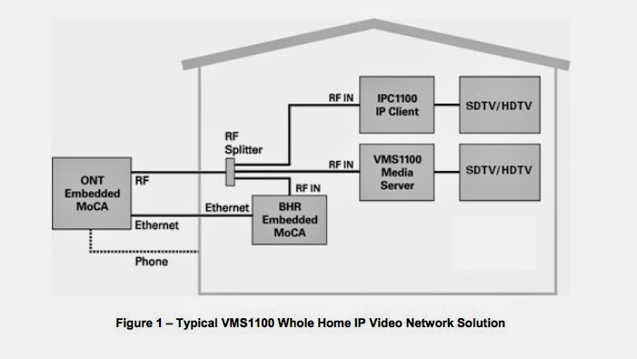 Xfinity Hd Wiring - Wiring Diagrams