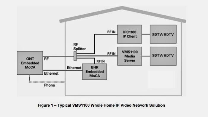 Swm 5 Lnb Wiring Diagram 2006 Pontiac G6 Gtp Radio Moca Network : 27 Images - Diagrams   Billigfluege.co