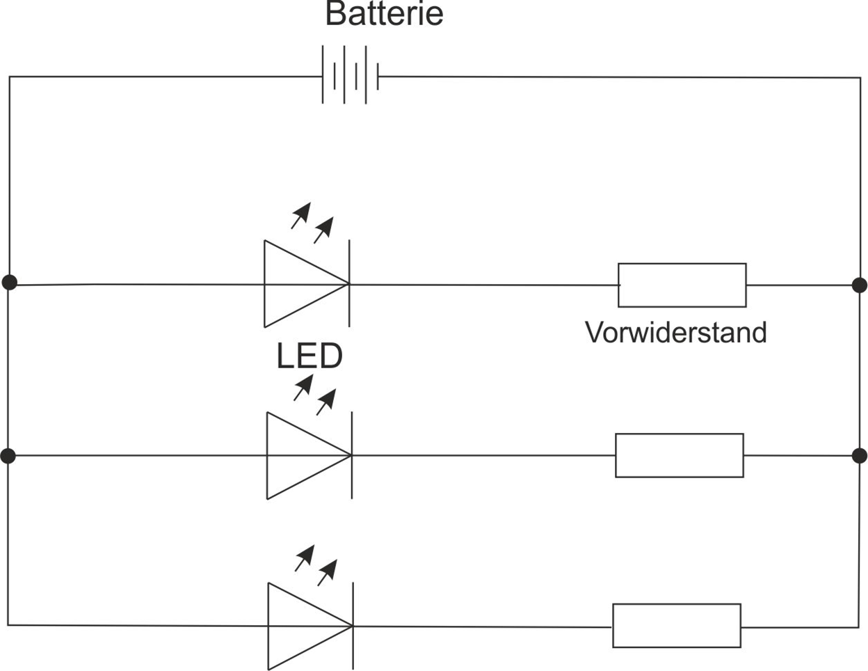 emaid: LED Grundlagen