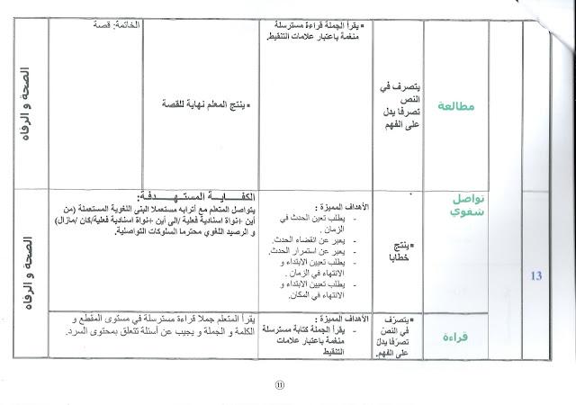 num%25C3%25A9risation0011 - تحميل مخطط الوحدة الثالثة لغة عربية س2