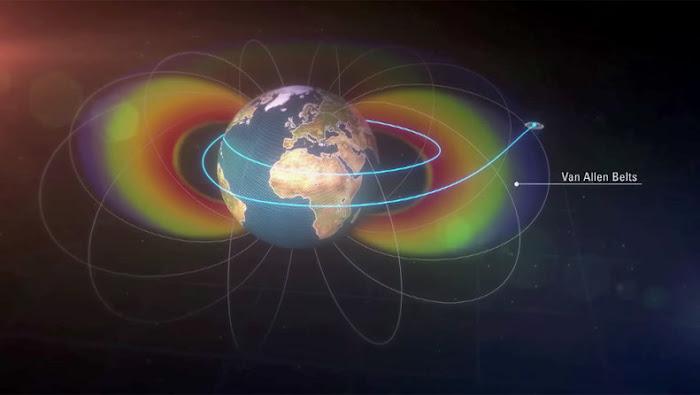 Sau khi thực hiện vài vòng quay quanh Trái Đất, tàu vượt khỏi vành đai bức xạ Van Allen. Đồ họa: NASA.