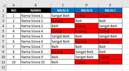 Rumus Mewarnai Cell Excel