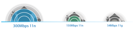 Phát wifi 2 râu TP-Link TL-WR841N