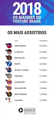 Divulgação/Rede Snack