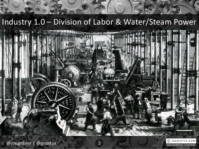 Cách mạng công nghiệp 1.0