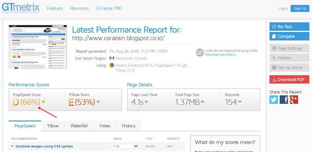 Cara Mengecek Kecepatan Loading Blog/WP/Web Terbaru
