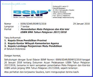 Daftar Mapel Tambahan USBN SMA/MA Tahun Ajaran 2017/2018