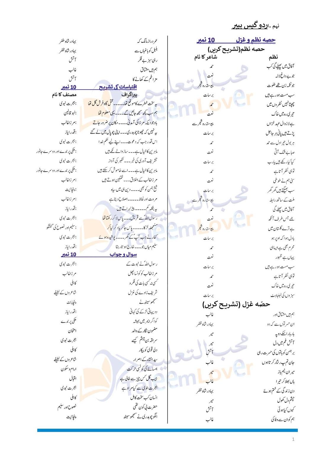 Guess Paper Urdu 9th Class 2019   All (BISE) Board of Punjab